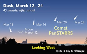 Comet-PanSTARRS_Mar-12-24_Vic-art341px